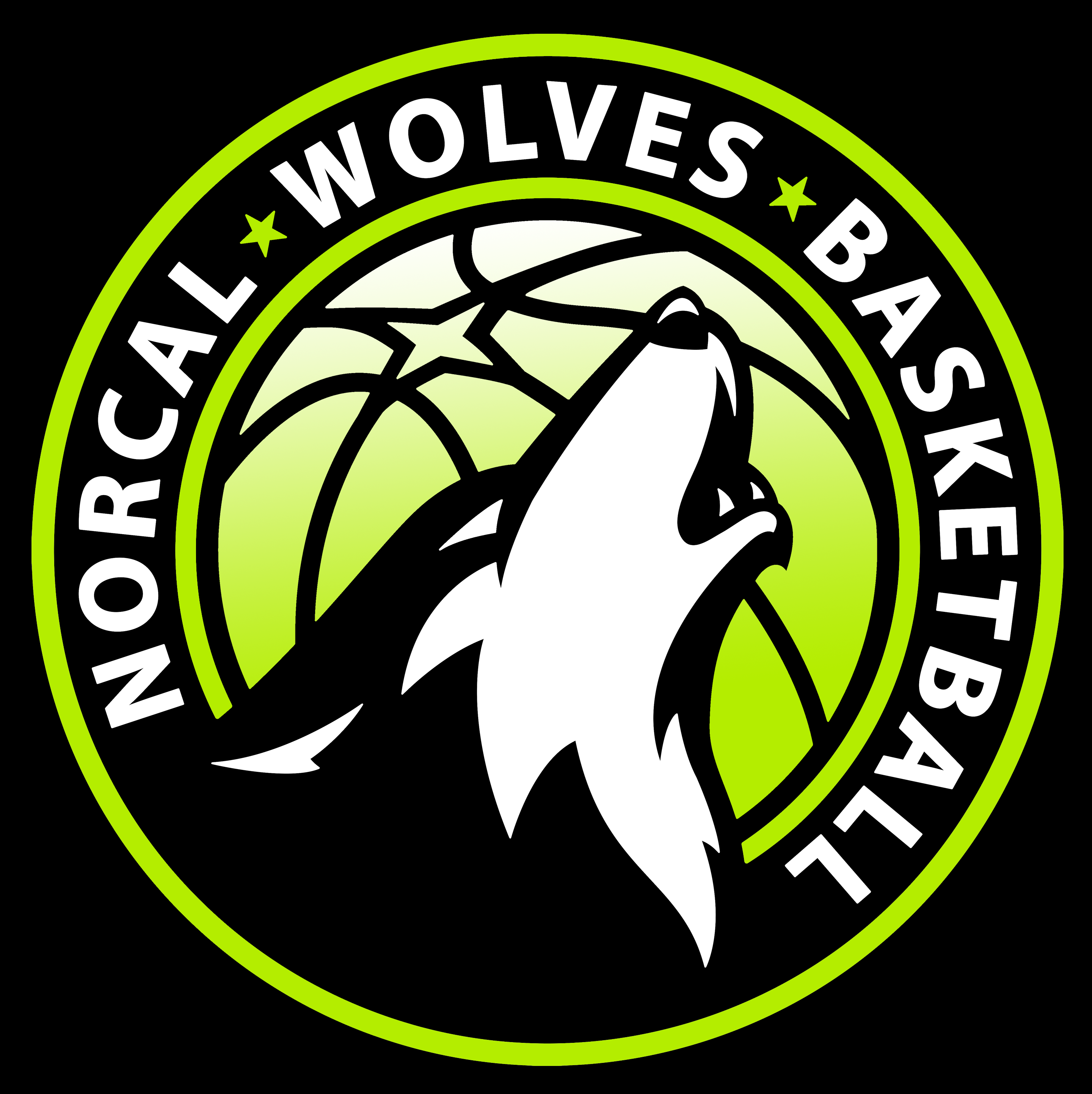 NorCal Wolves