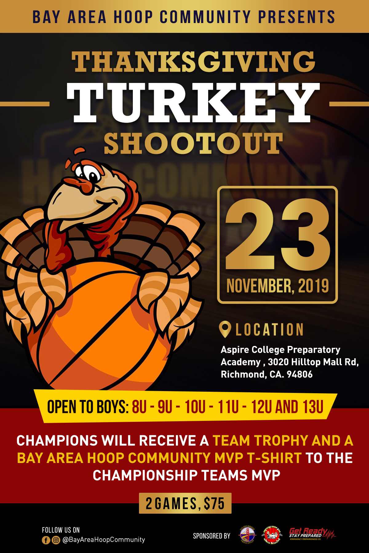 Bay Area Turkey Shootout